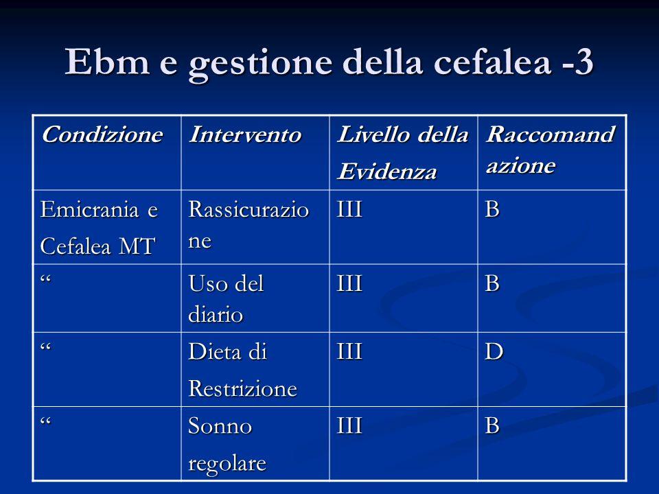 Ebm e gestione della cefalea -3