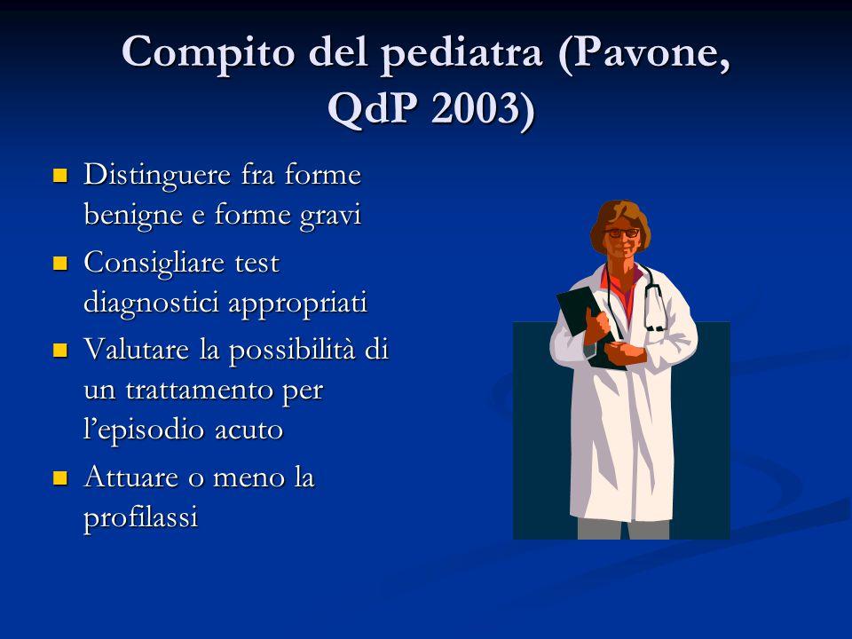 Compito del pediatra (Pavone, QdP 2003)