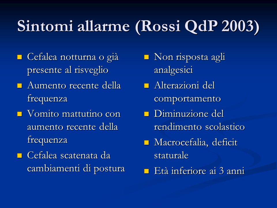 Sintomi allarme (Rossi QdP 2003)