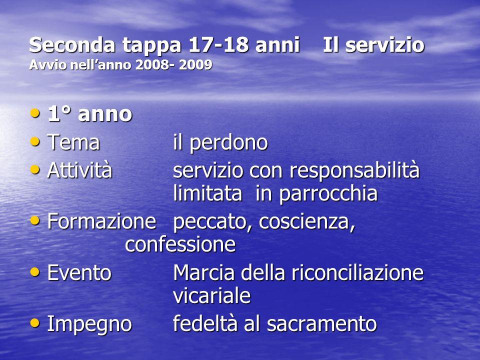 Seconda tappa 17-18 anni Il servizio Avvio nell'anno 2008- 2009
