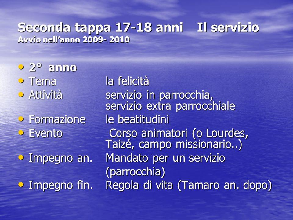 Seconda tappa 17-18 anni Il servizio Avvio nell'anno 2009- 2010