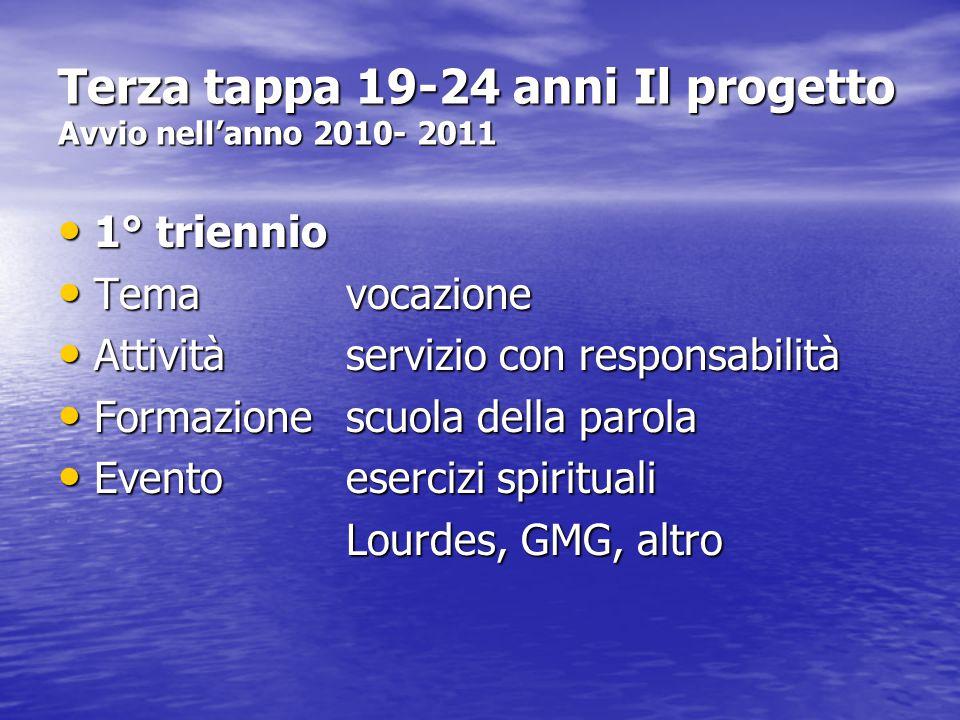 Terza tappa 19-24 anni Il progetto Avvio nell'anno 2010- 2011