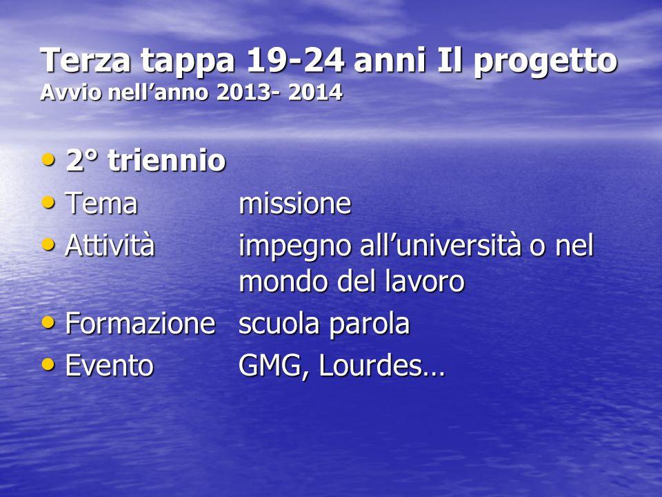 Terza tappa 19-24 anni Il progetto Avvio nell'anno 2013- 2014