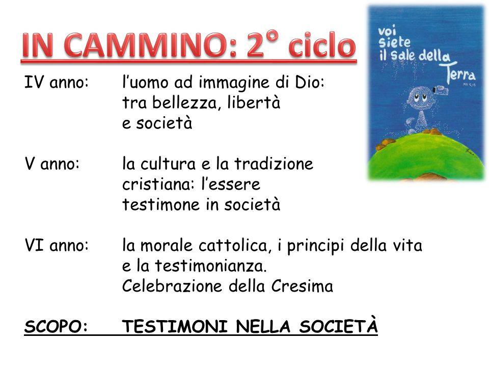 IN CAMMINO: 2° ciclo IV anno: l'uomo ad immagine di Dio: tra bellezza, libertà e società.