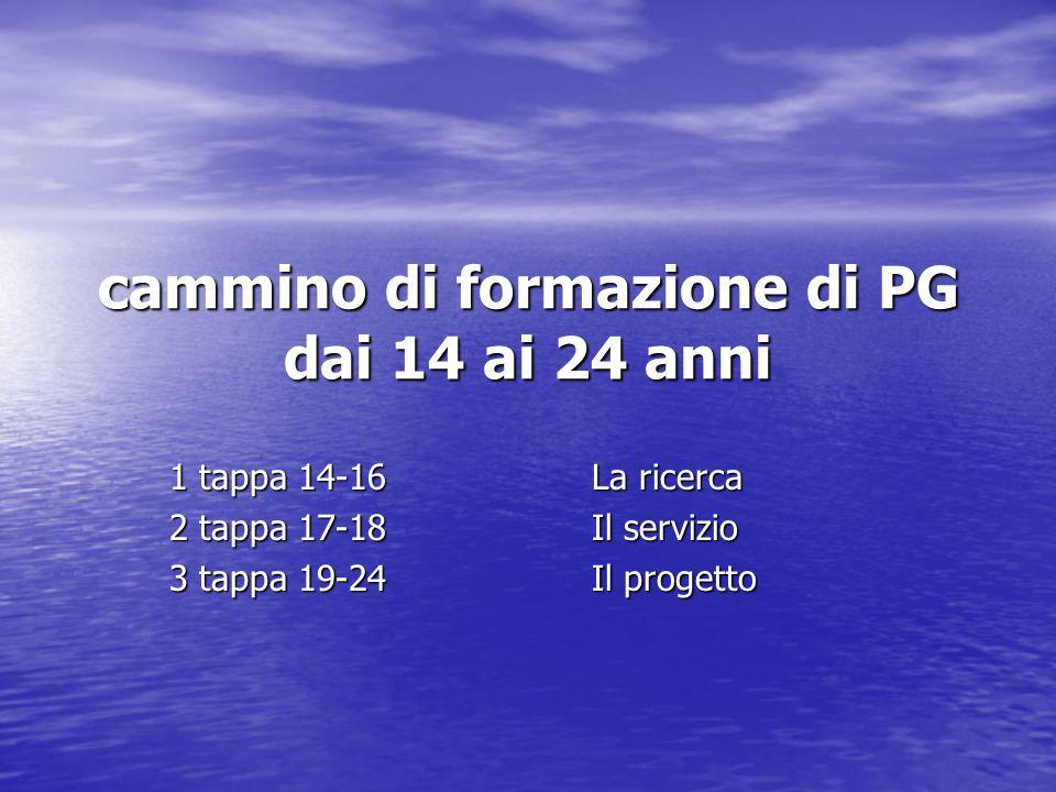 cammino di formazione di PG dai 14 ai 24 anni