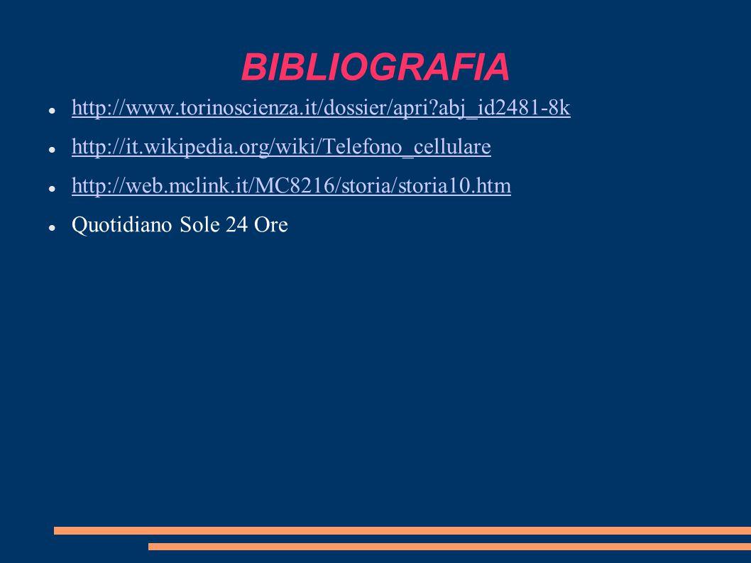 BIBLIOGRAFIA http://www.torinoscienza.it/dossier/apri abj_id2481-8k