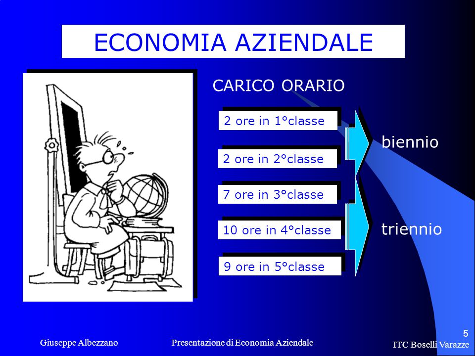 ECONOMIA AZIENDALE CARICO ORARIO biennio triennio 2 ore in 1°classe