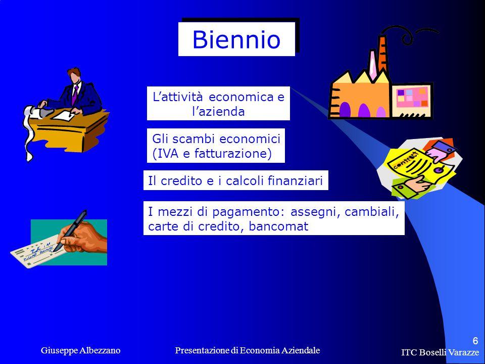L'attività economica e