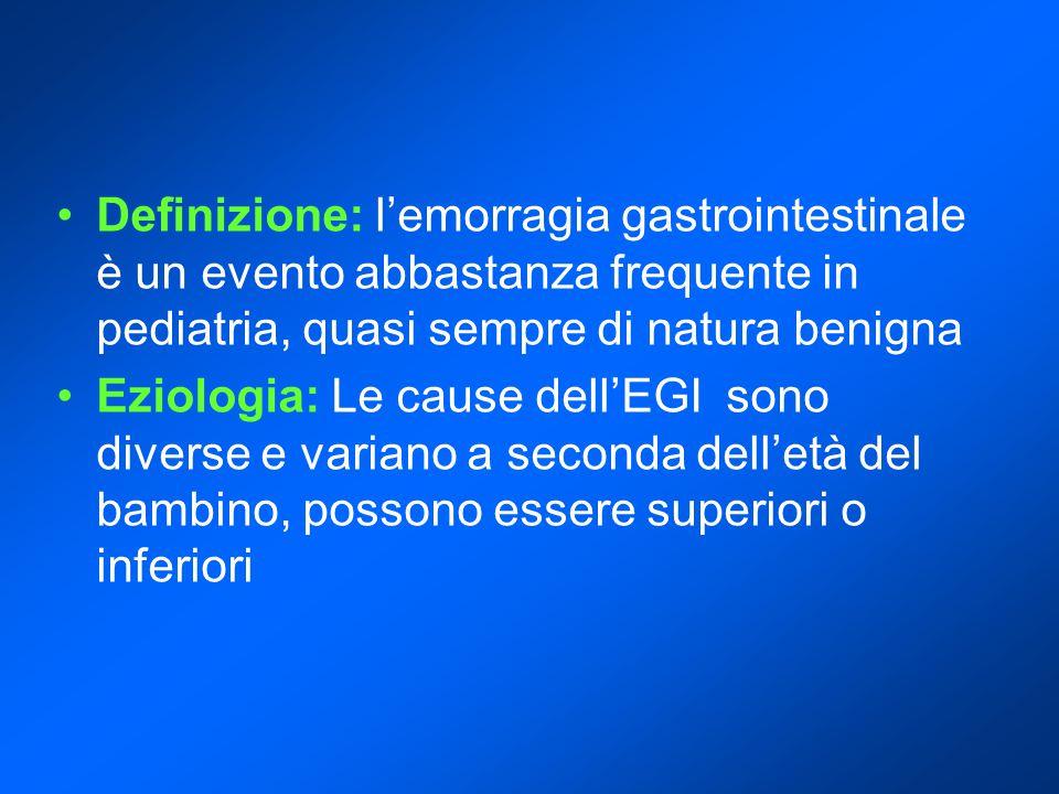 Definizione: l'emorragia gastrointestinale è un evento abbastanza frequente in pediatria, quasi sempre di natura benigna