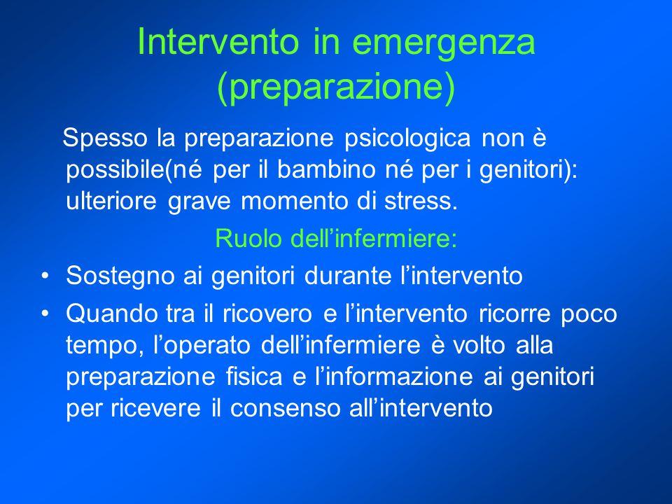 Intervento in emergenza (preparazione)