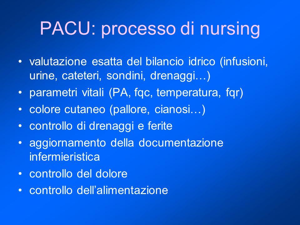 PACU: processo di nursing