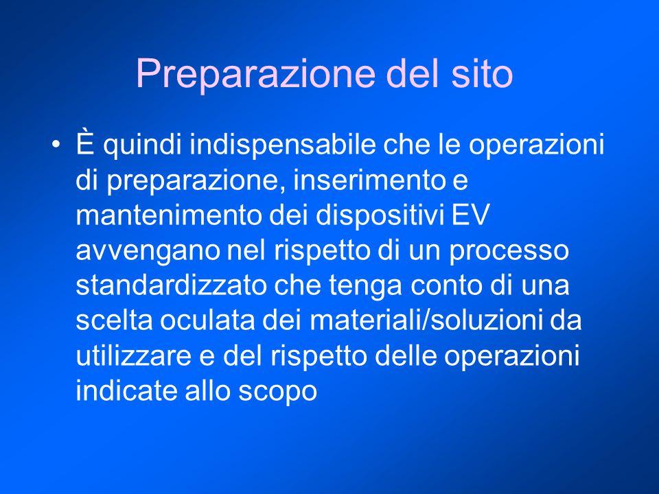 Preparazione del sito