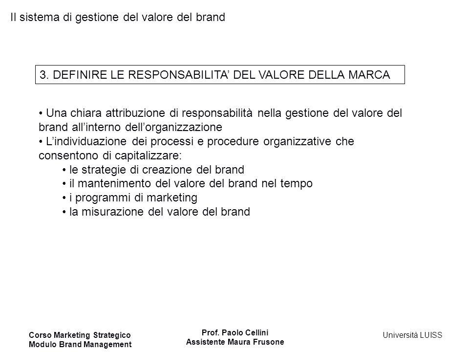 Il sistema di gestione del valore del brand