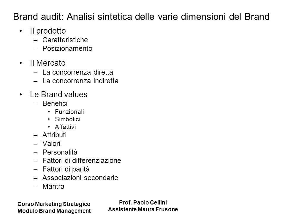 Brand audit: Analisi sintetica delle varie dimensioni del Brand