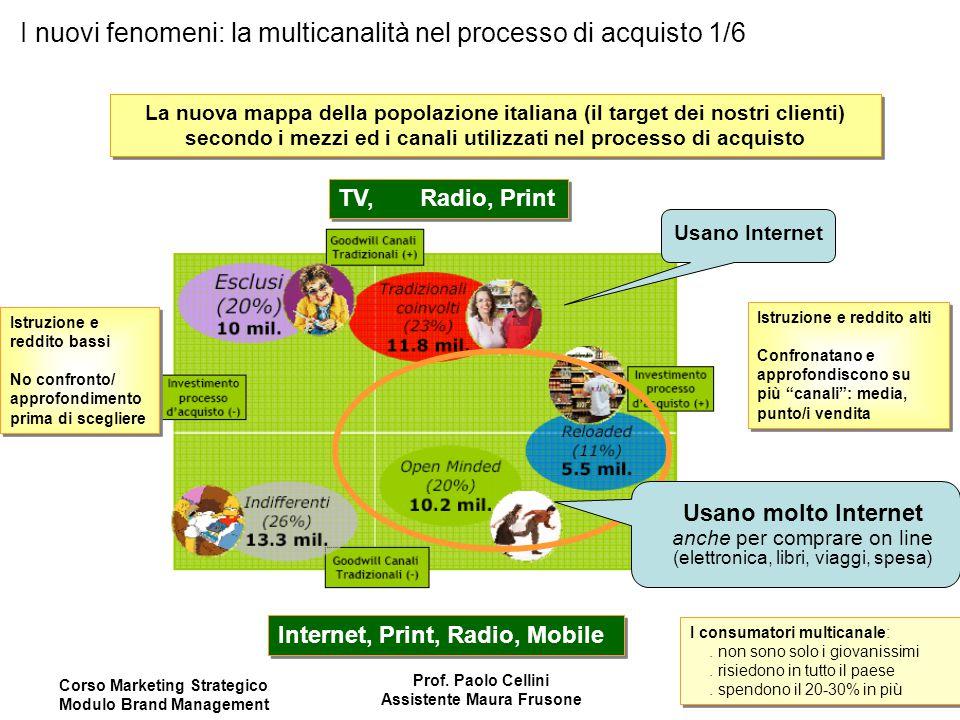 I nuovi fenomeni: la multicanalità nel processo di acquisto 1/6