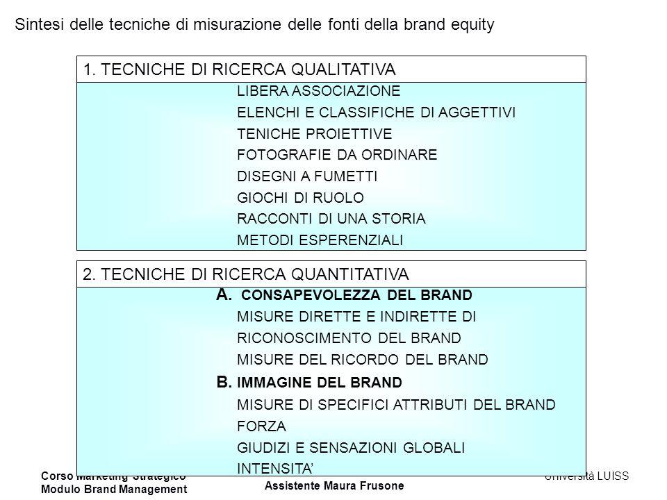 Sintesi delle tecniche di misurazione delle fonti della brand equity