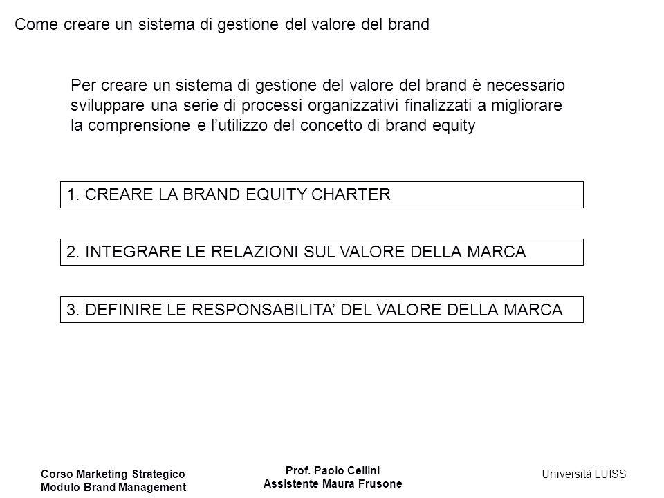 Come creare un sistema di gestione del valore del brand