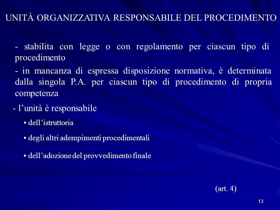 UNITÀ ORGANIZZATIVA RESPONSABILE DEL PROCEDIMENTO