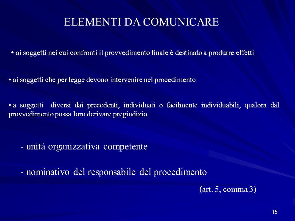 ELEMENTI DA COMUNICARE