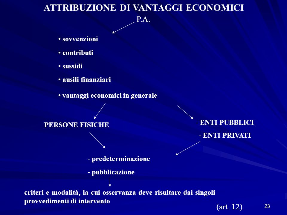 ATTRIBUZIONE DI VANTAGGI ECONOMICI