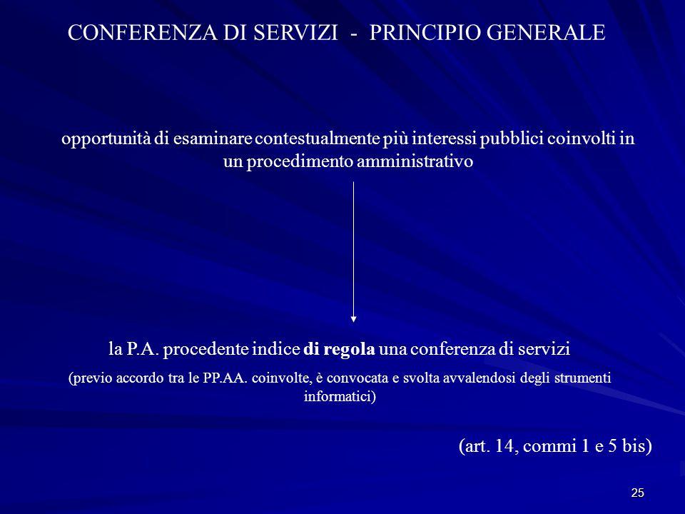 CONFERENZA DI SERVIZI - PRINCIPIO GENERALE
