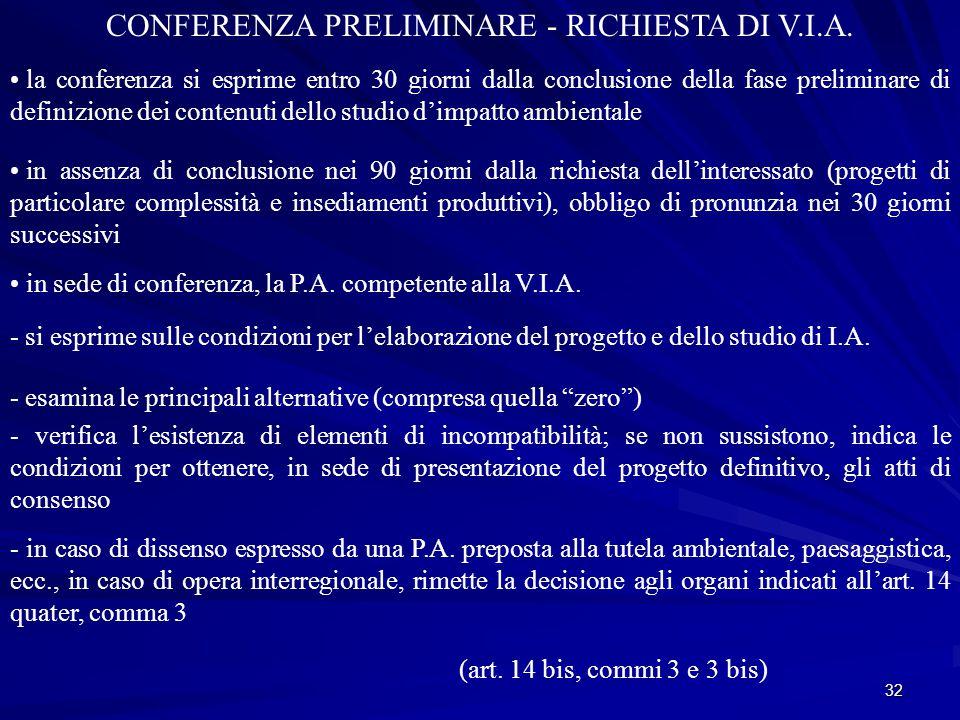 CONFERENZA PRELIMINARE - RICHIESTA DI V.I.A.