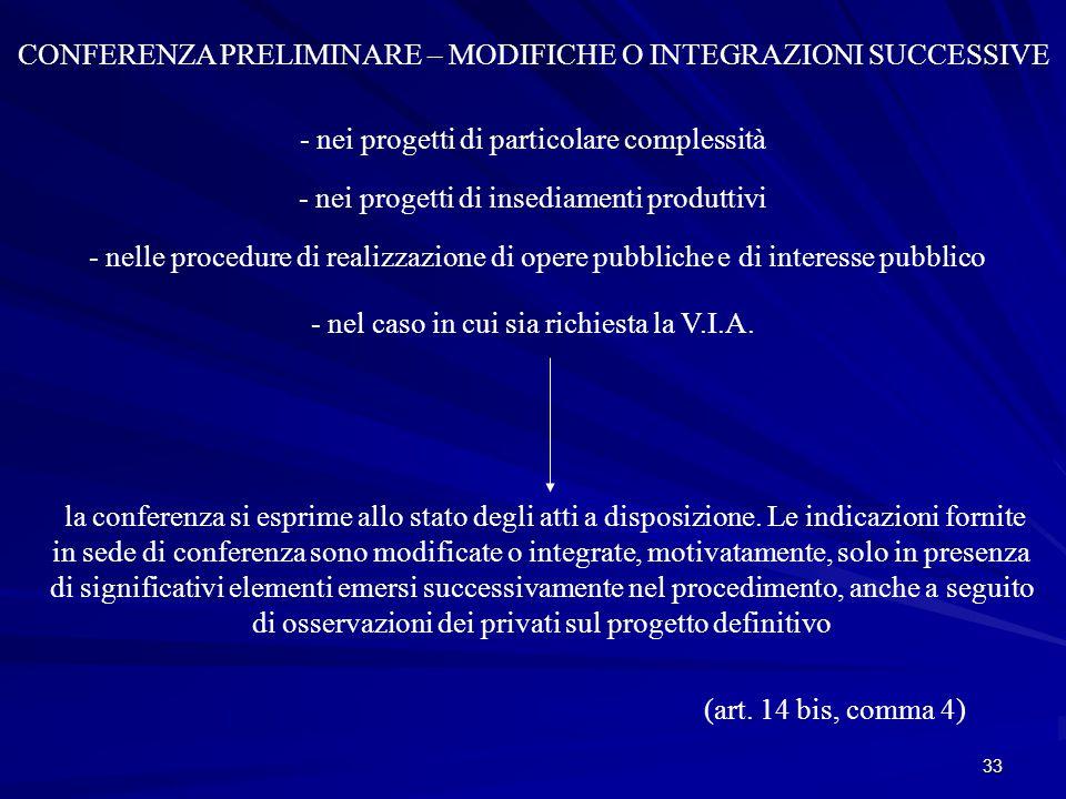 CONFERENZA PRELIMINARE – MODIFICHE O INTEGRAZIONI SUCCESSIVE