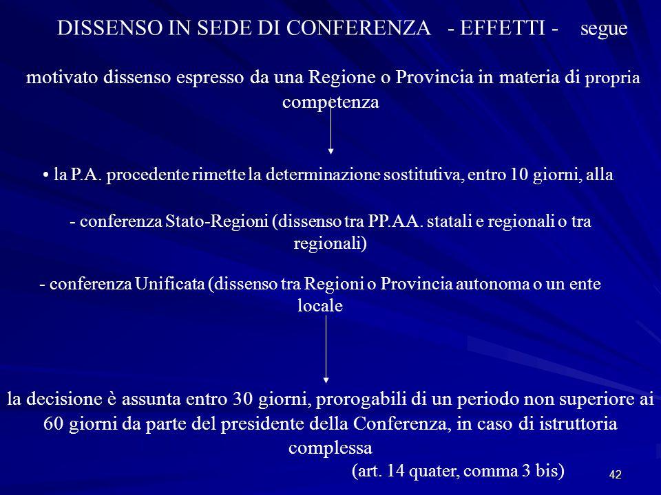 DISSENSO IN SEDE DI CONFERENZA - EFFETTI - segue