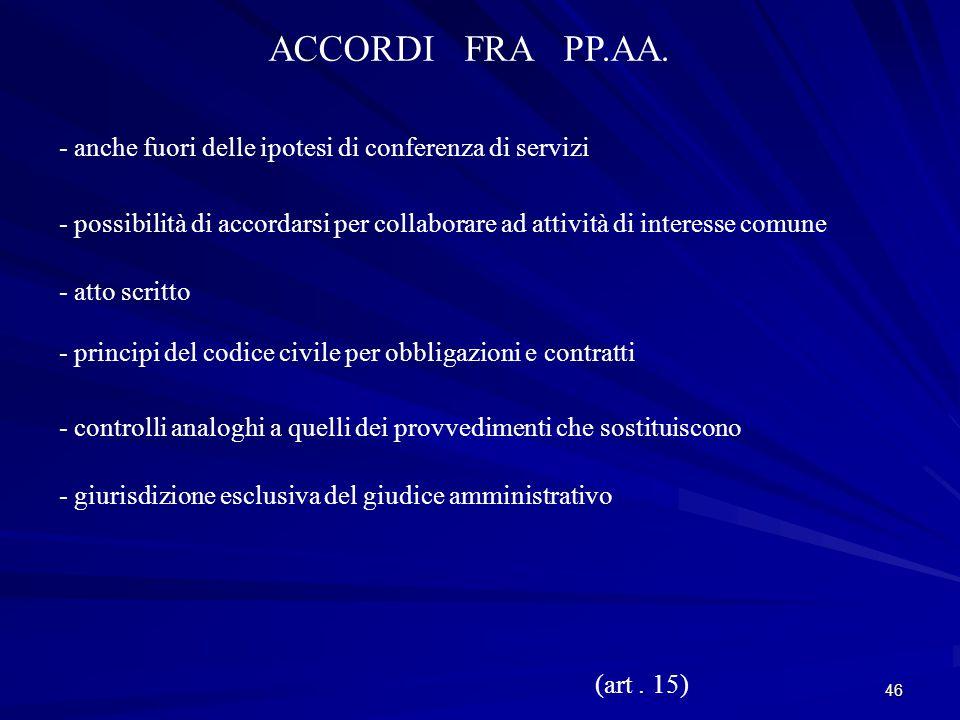 ACCORDI FRA PP.AA. - anche fuori delle ipotesi di conferenza di servizi.