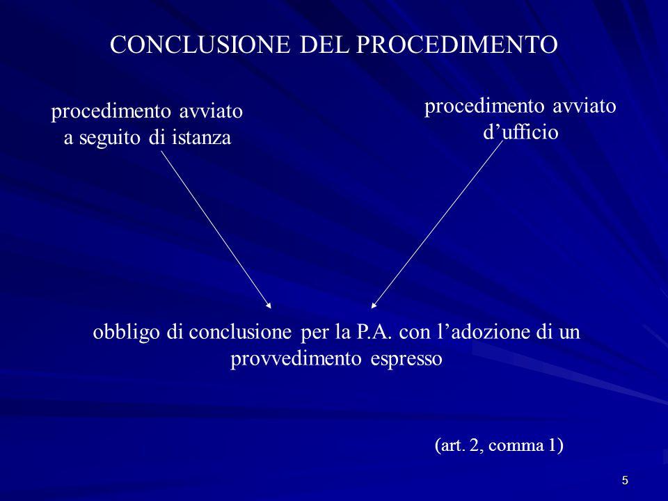 CONCLUSIONE DEL PROCEDIMENTO