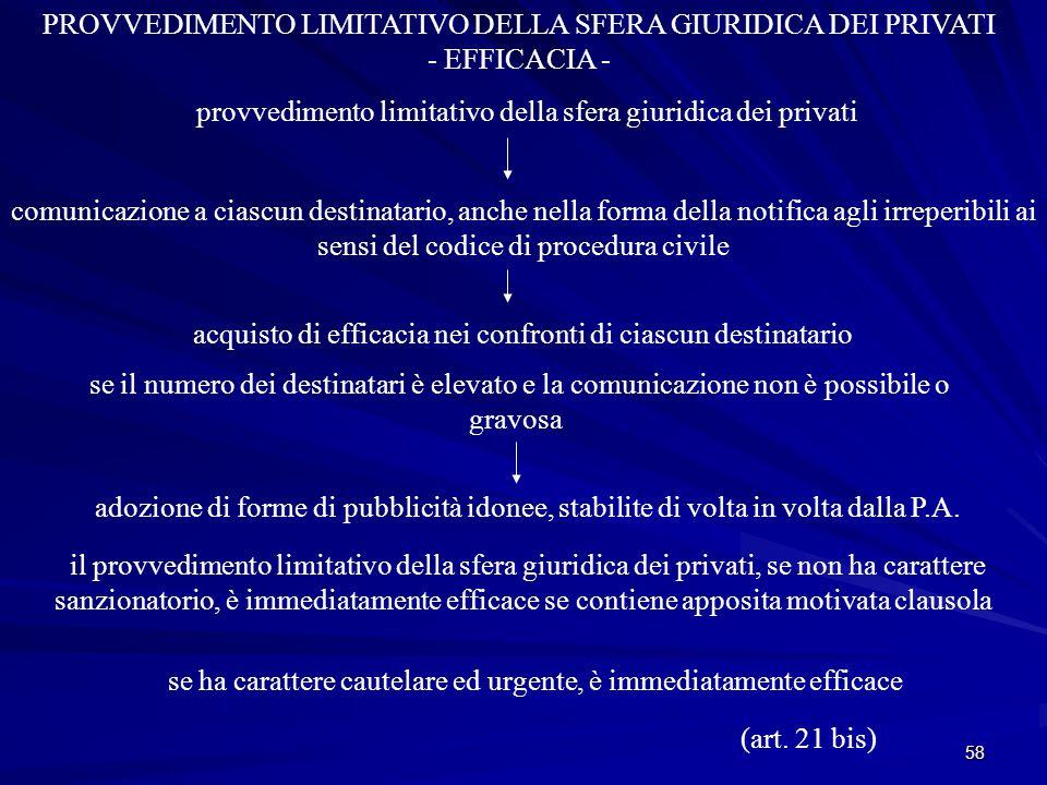 provvedimento limitativo della sfera giuridica dei privati