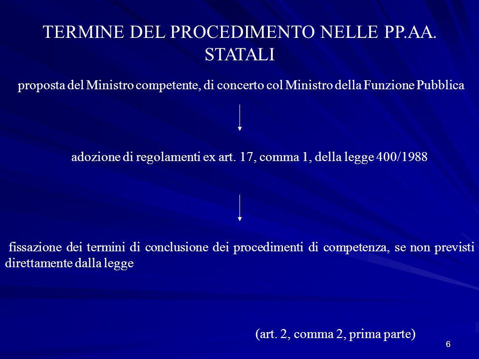 TERMINE DEL PROCEDIMENTO NELLE PP.AA. STATALI