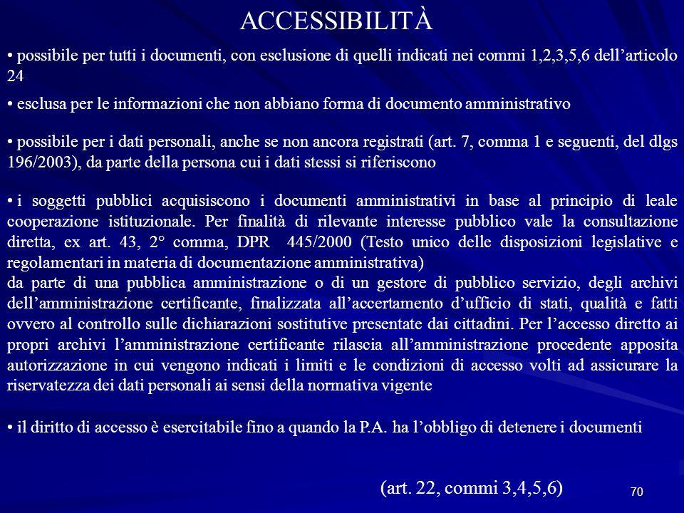 ACCESSIBILITÀ (art. 22, commi 3,4,5,6)