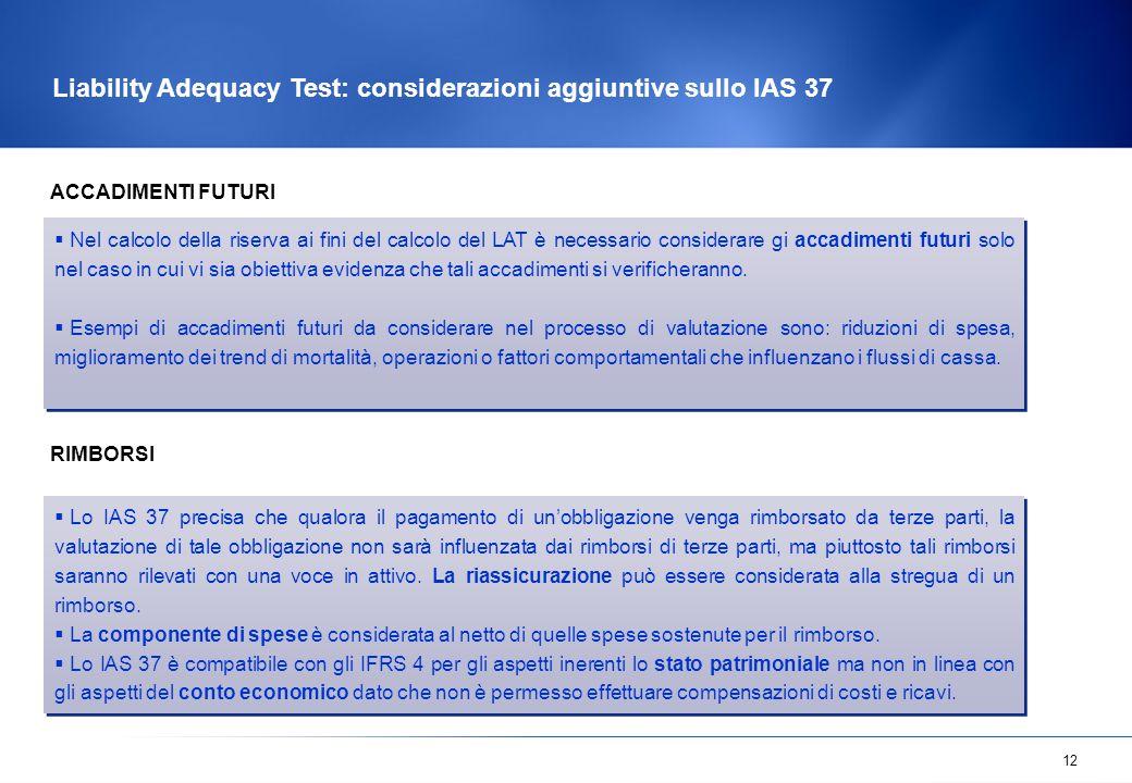 Liability Adequacy Test: considerazioni aggiuntive sullo IAS 37