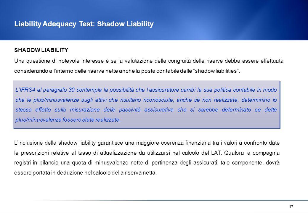 Liability Adequacy Test: Shadow Liability