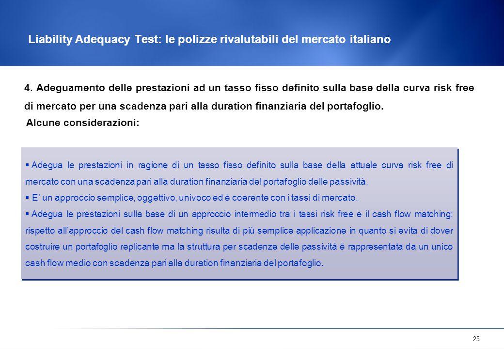 Liability Adequacy Test: le polizze rivalutabili del mercato italiano