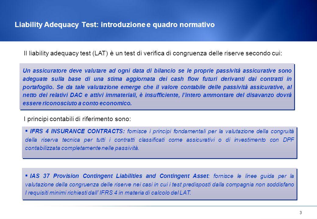 Liability Adequacy Test: introduzione e quadro normativo