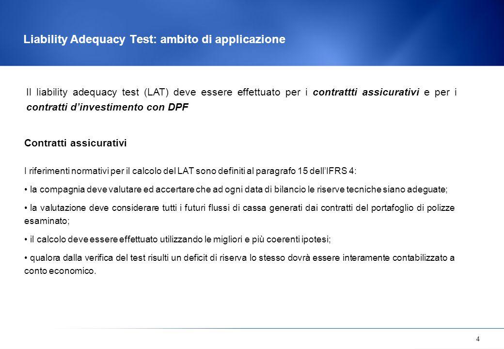 Liability Adequacy Test: ambito di applicazione