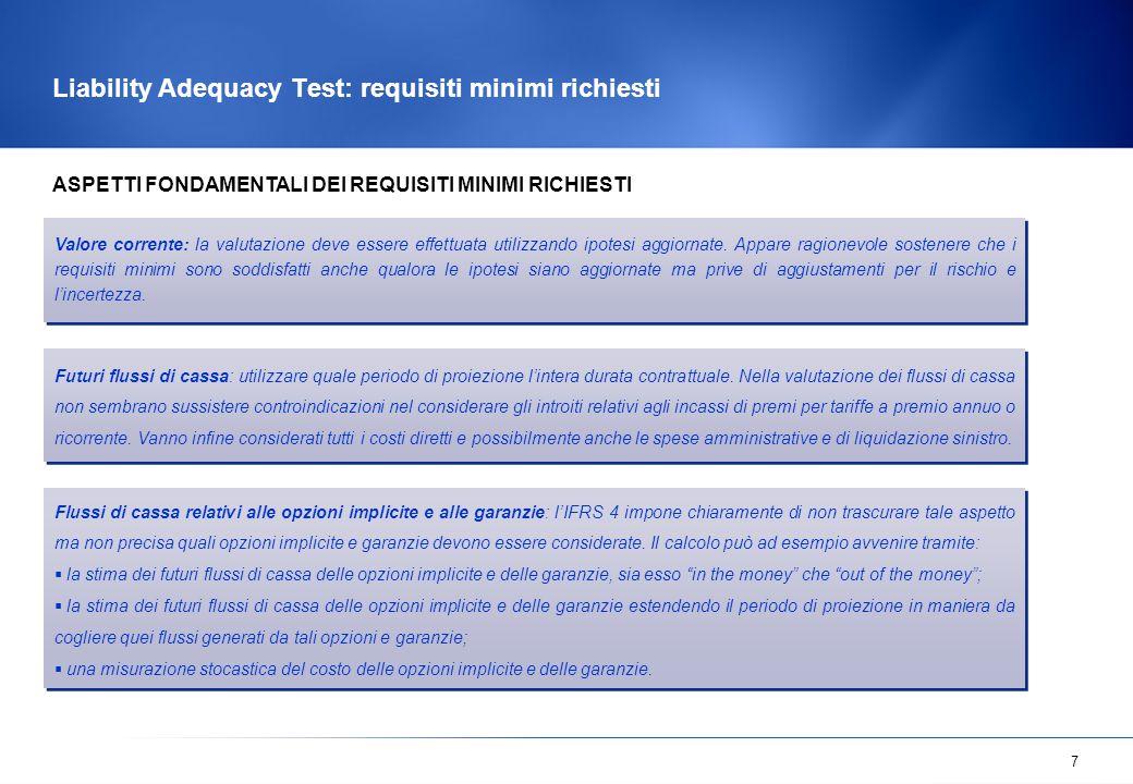 Liability Adequacy Test: requisiti minimi richiesti