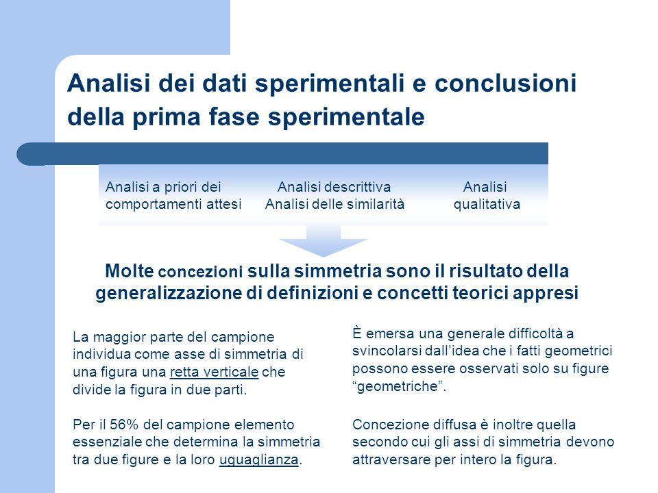Analisi dei dati sperimentali e conclusioni della prima fase sperimentale
