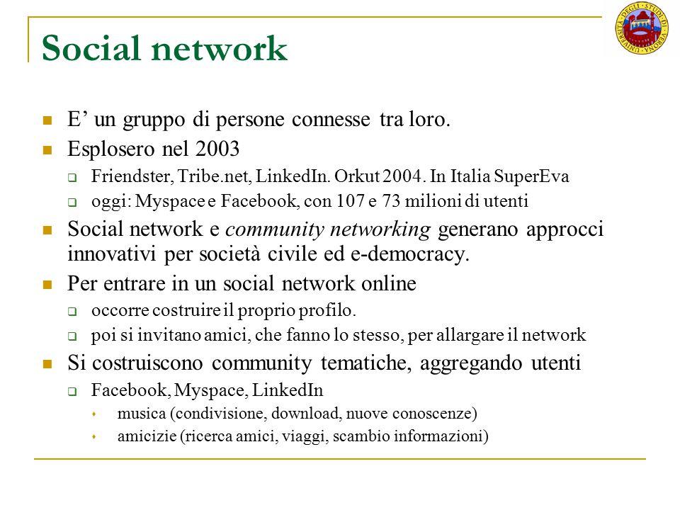 Social network E' un gruppo di persone connesse tra loro.