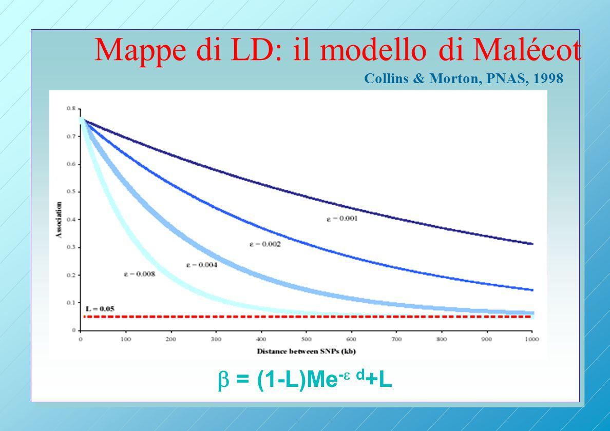 Mappe di LD: il modello di Malécot