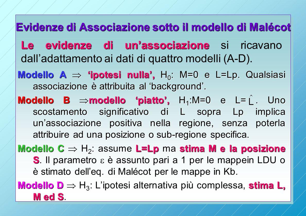 Evidenze di Associazione sotto il modello di Malécot