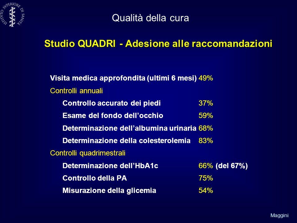 Studio QUADRI - Adesione alle raccomandazioni