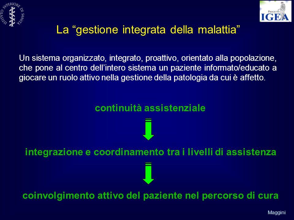 La gestione integrata della malattia