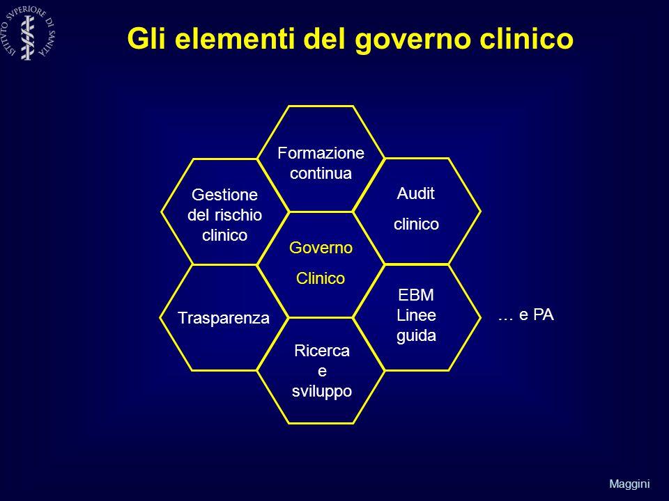 Gli elementi del governo clinico