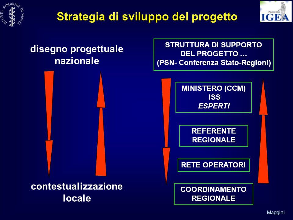 (PSN- Conferenza Stato-Regioni) disegno progettuale nazionale