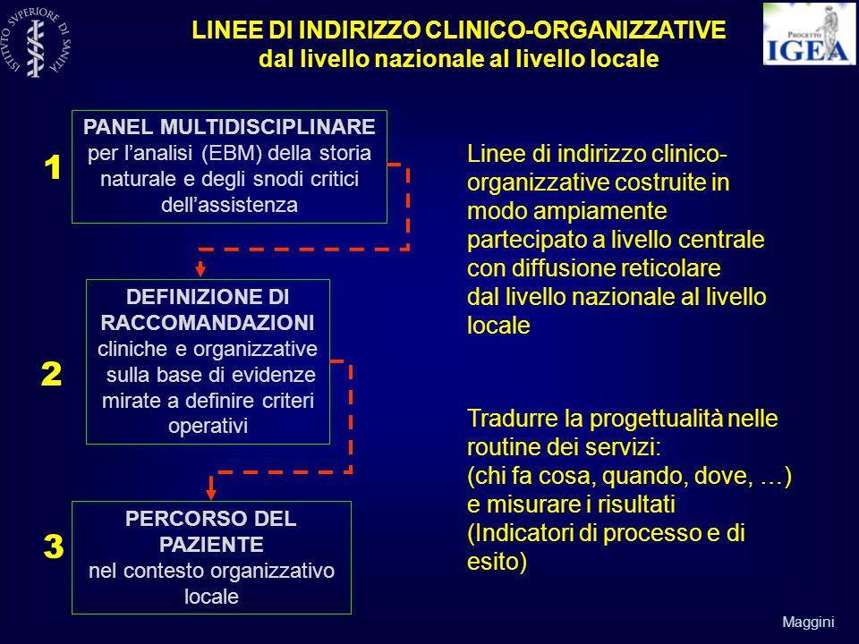 1 2 3 LINEE DI INDIRIZZO CLINICO-ORGANIZZATIVE