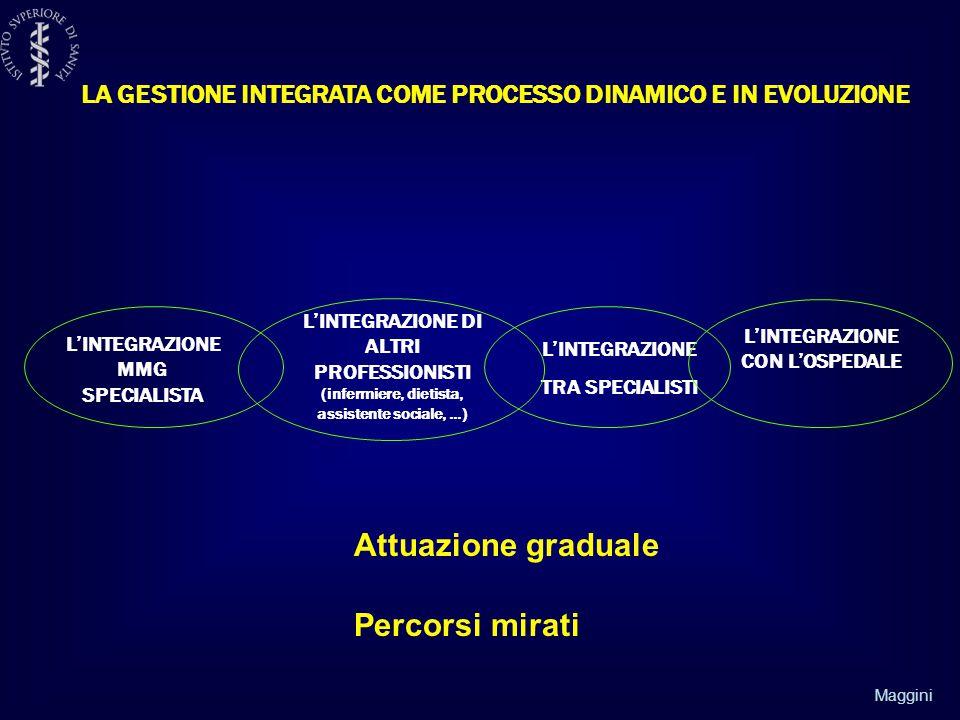 LA GESTIONE INTEGRATA COME PROCESSO DINAMICO E IN EVOLUZIONE