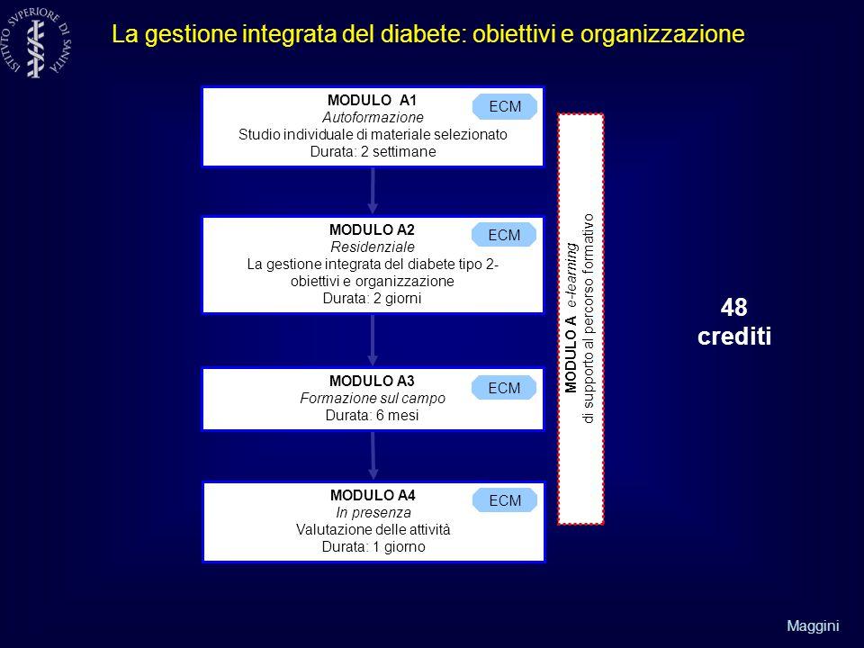 La gestione integrata del diabete: obiettivi e organizzazione